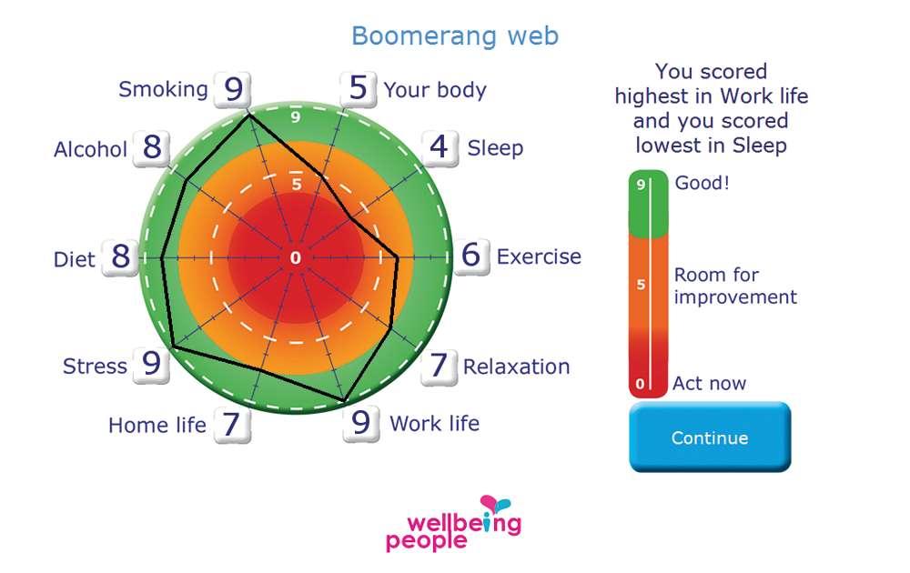 Boomerang Results Web