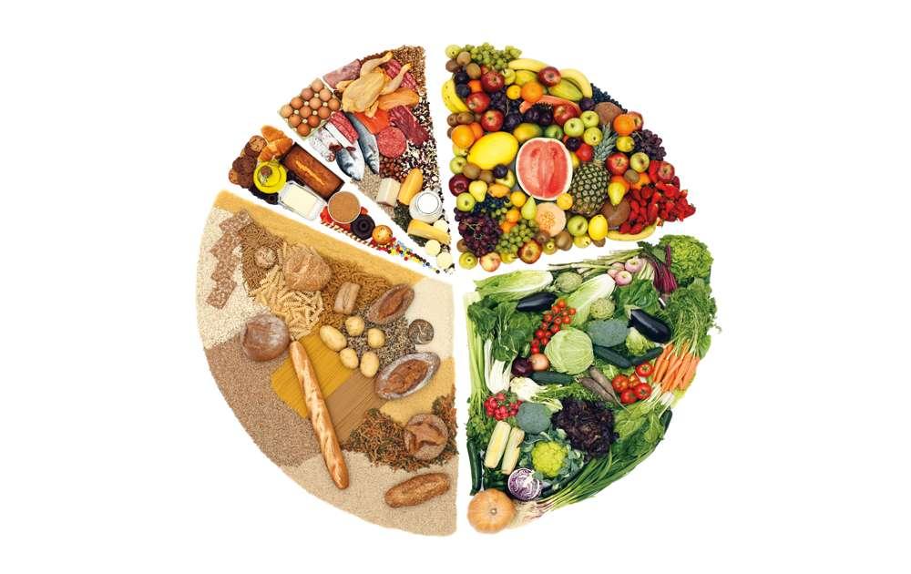 Healthy Diet Wheel