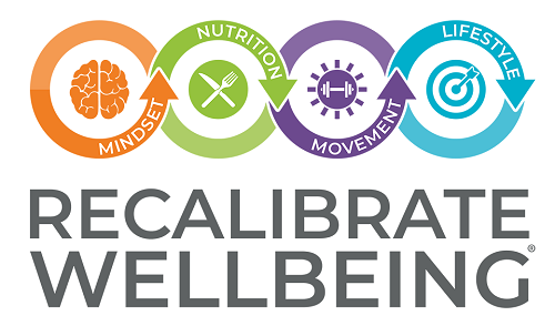 wellbeing programme